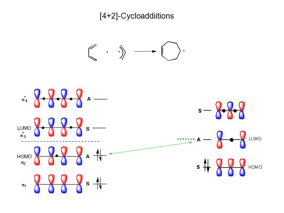 Allyl Cation DA [4+2]-Cycloaddiitions